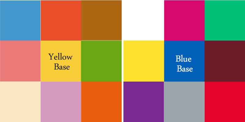 色選びのスタートは、イエローベースorブルーベースの選別から!!